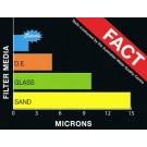 Zelbrite facts - media comparison